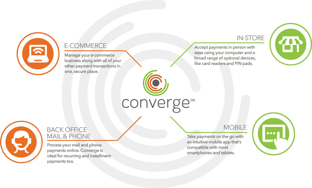 Converge & Ingenico iSC250 - Payment Processing News